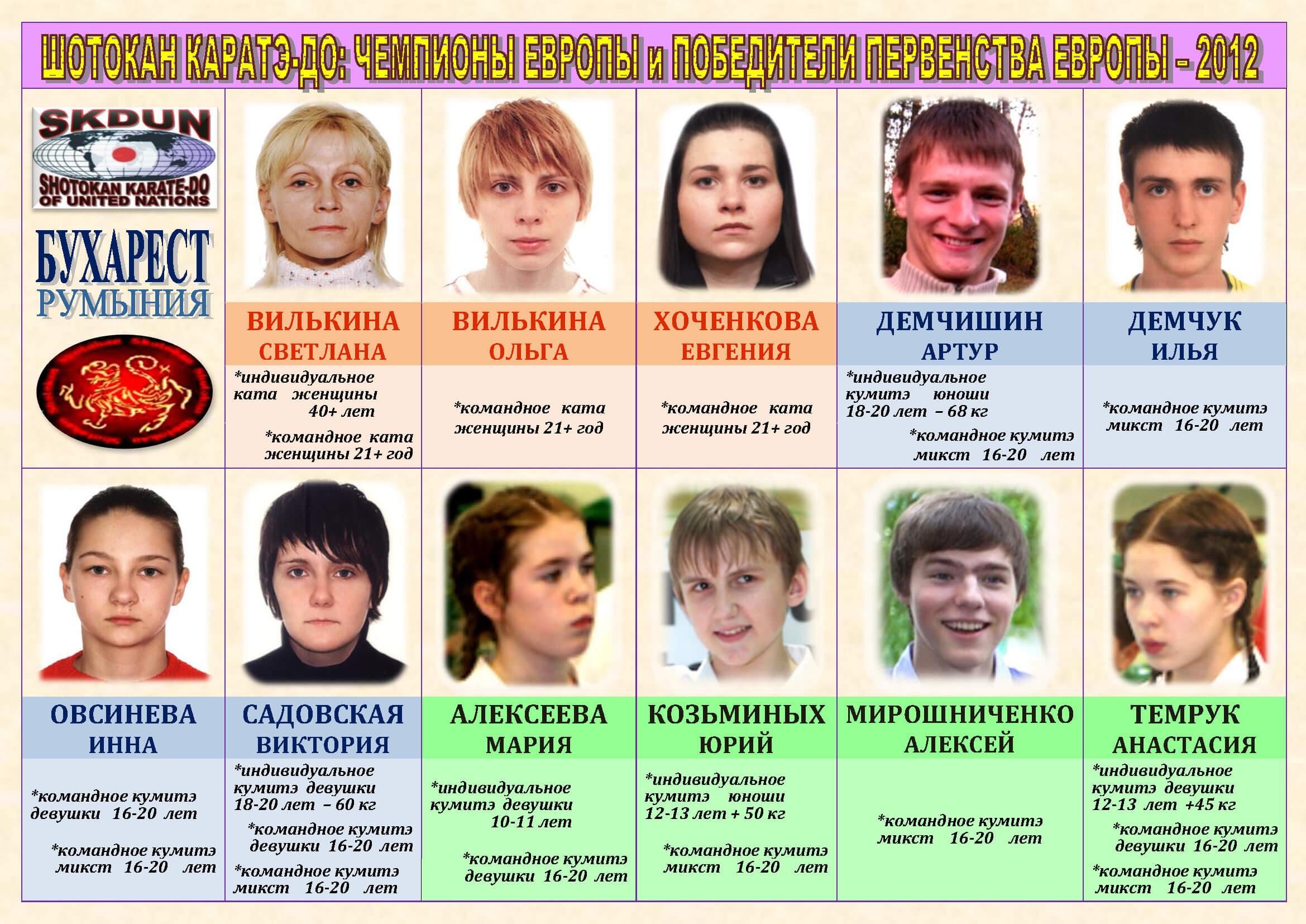 Бухарест 2012 Чемпионы и победители