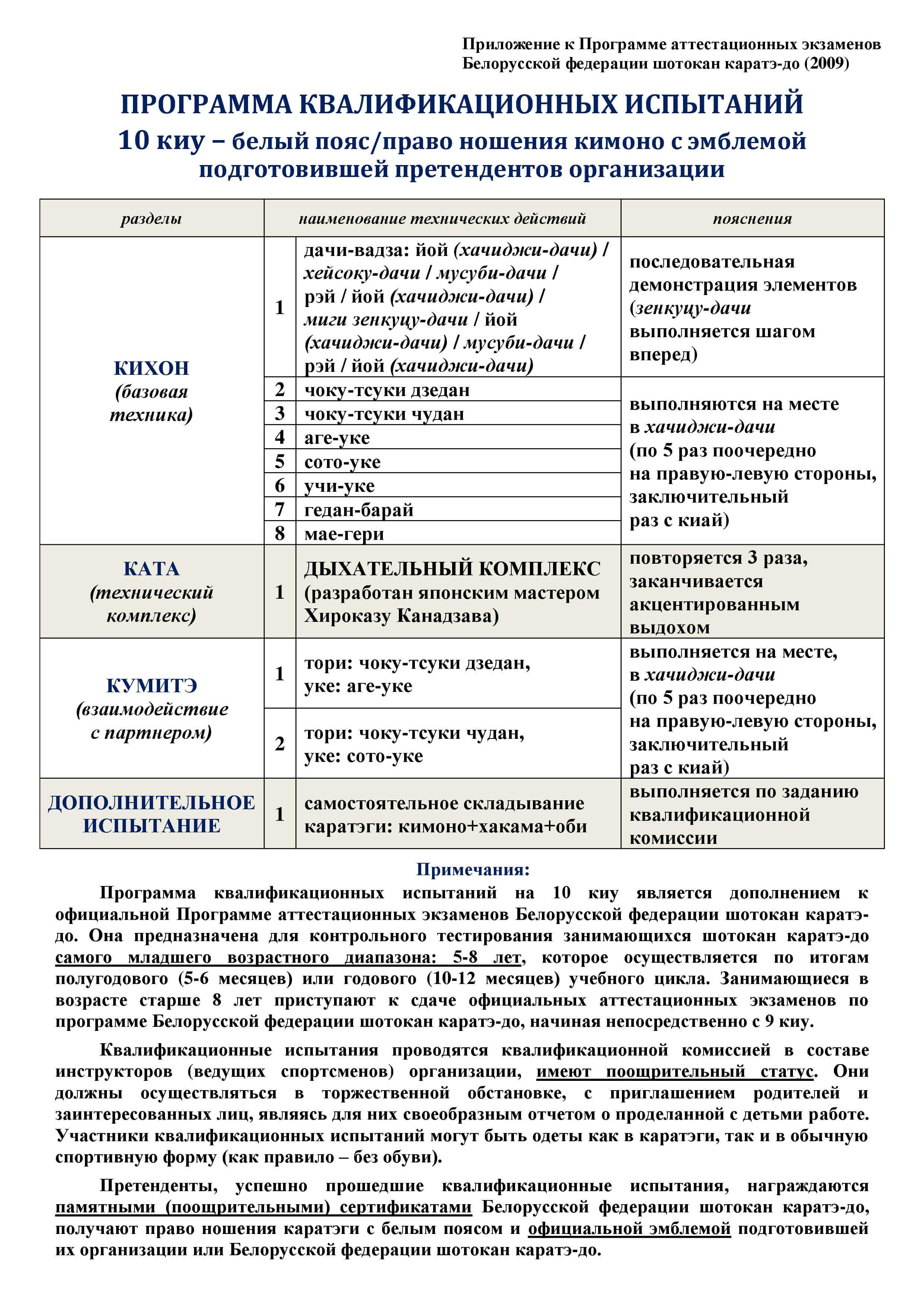 10 киу Программа испытаний (2009)