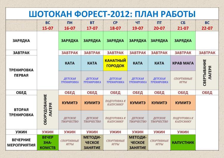 Колодищи 2012 План работы''