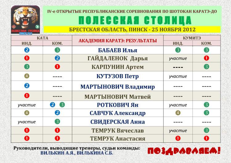 Пинск 2012 АК Поздравление