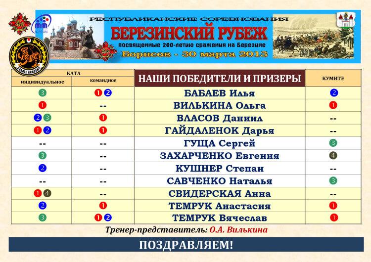 Борисов-2013 АК Поздравления