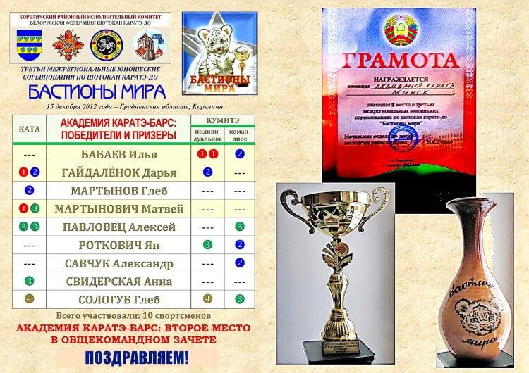 Кореличи-2012 АК Поздравления''