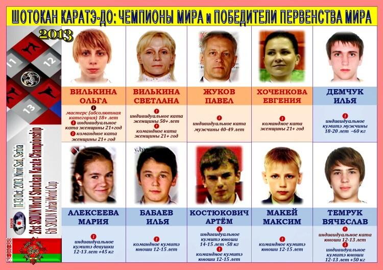 Нови Сад 2013 Беларусь- победители