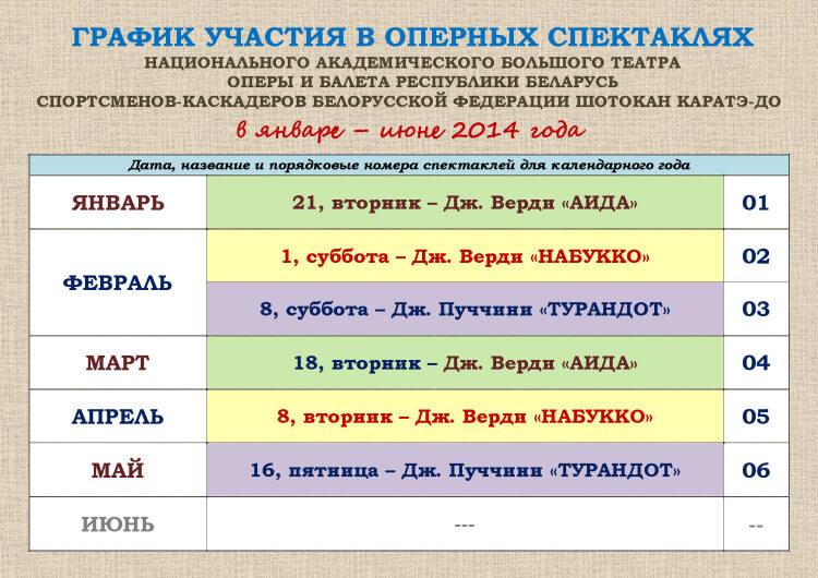 БФШК График  спектаклей в НАБТ 01-06.2014 (6)
