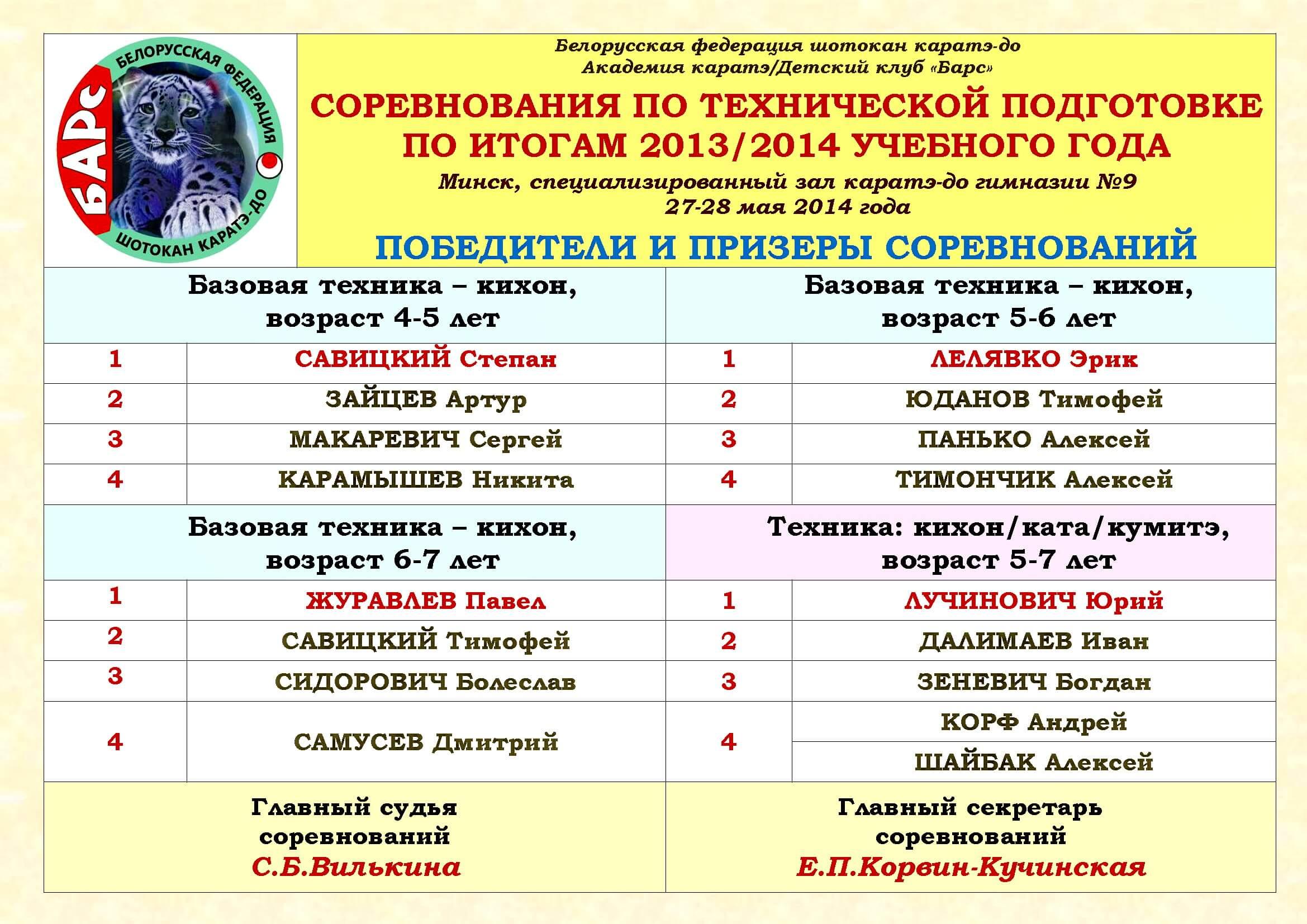Барс 05-2014 Протокол