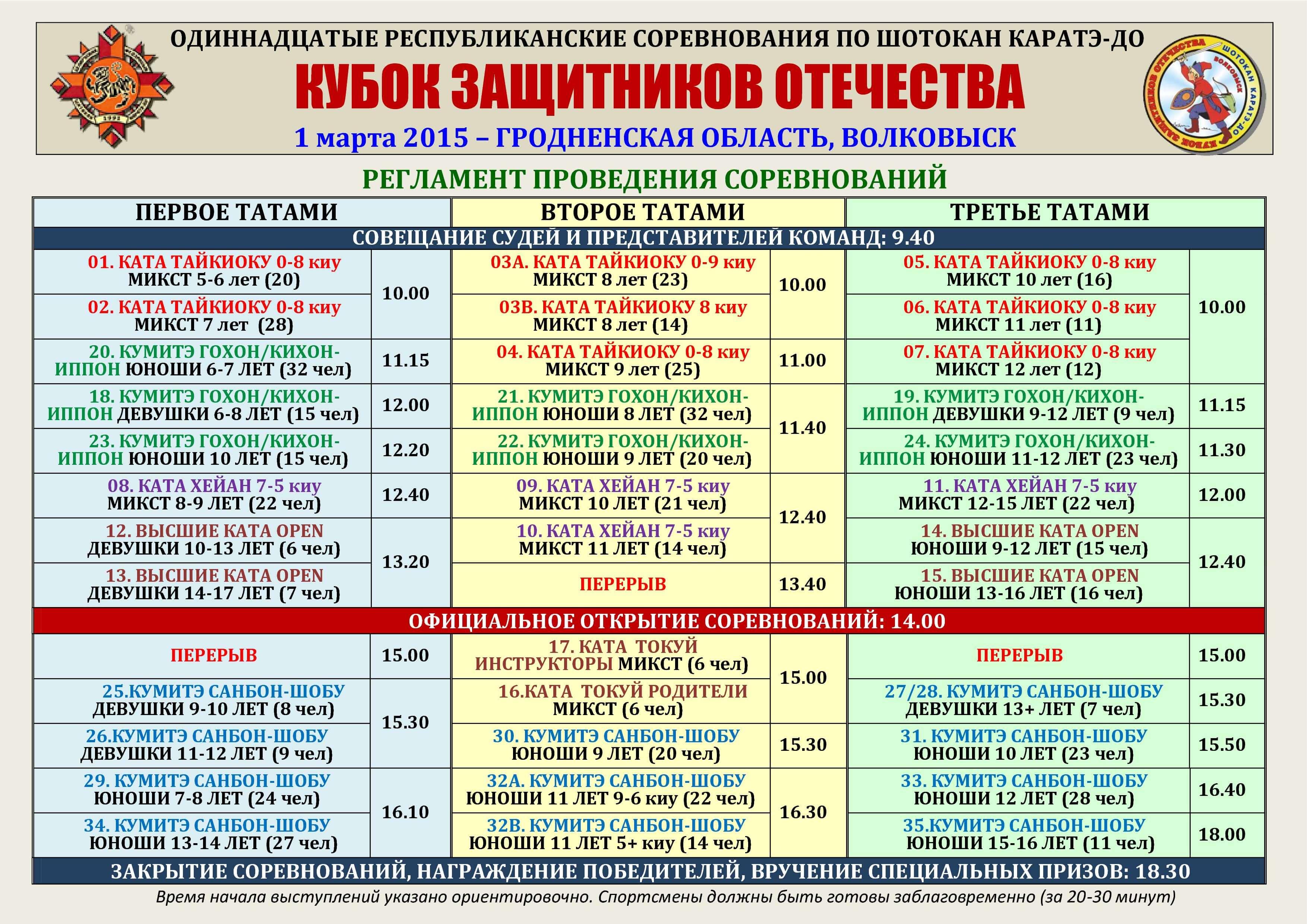 Волковыск-2015 Регламент проведения