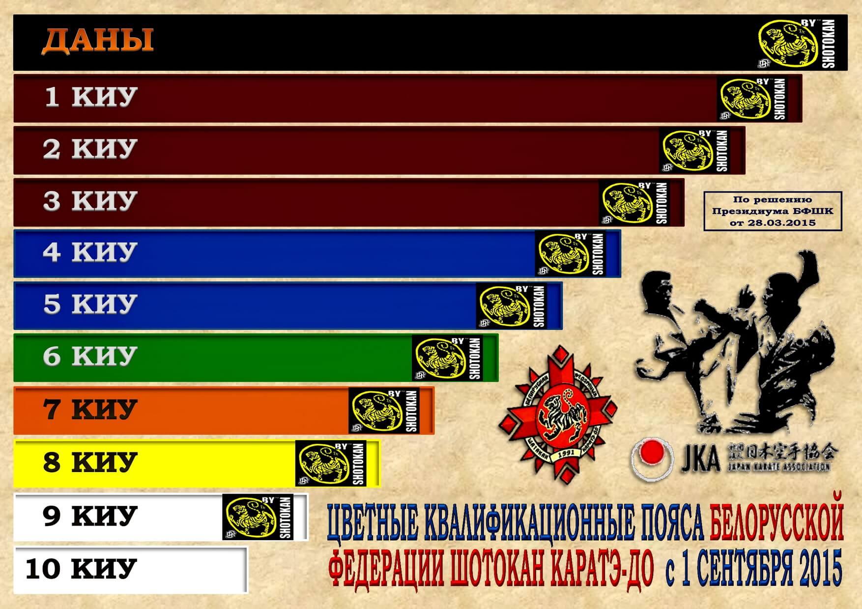 Цветные пояса БФШК с 09-2015 25п