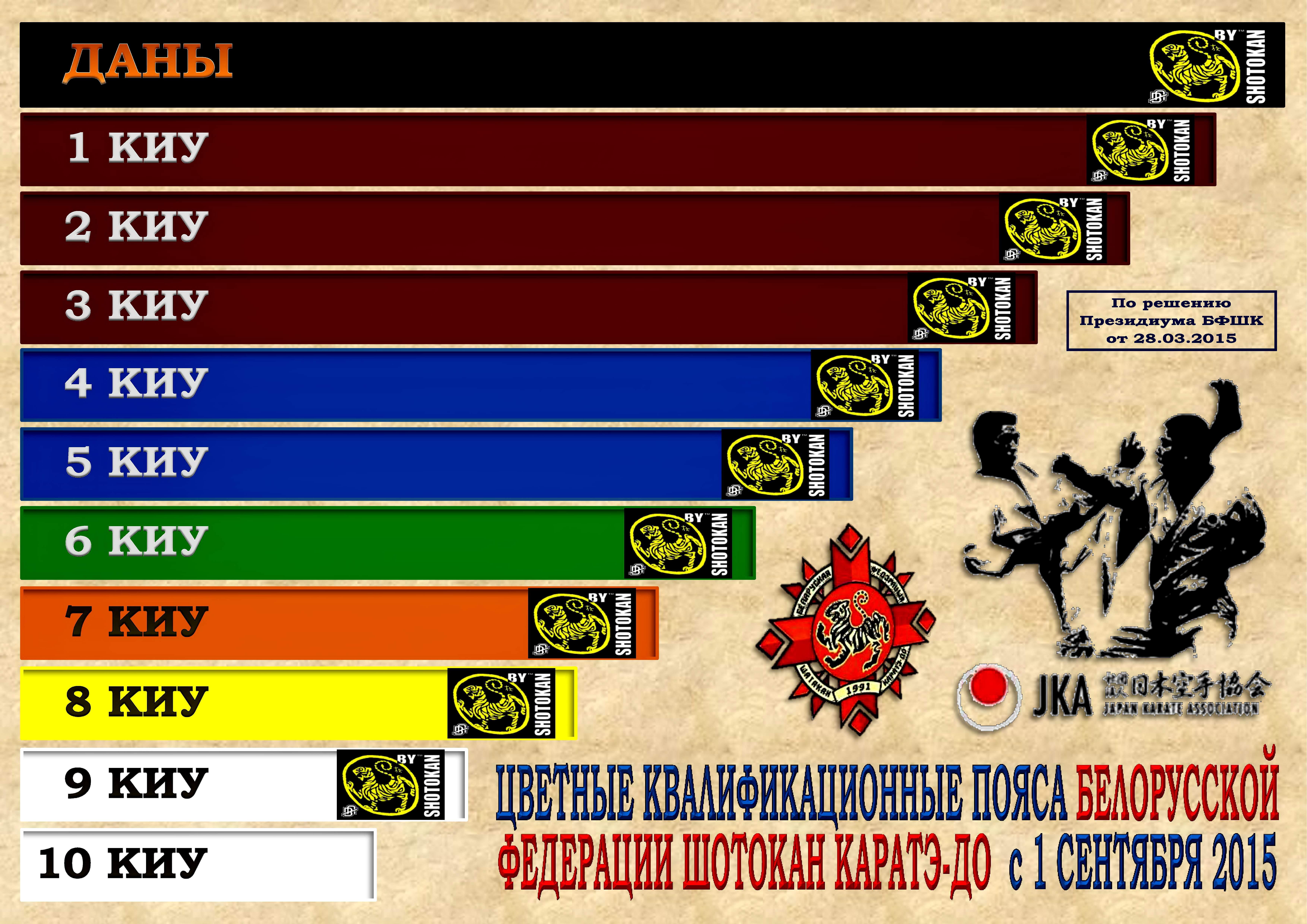 Цветные пояса БФШК с 09-2015