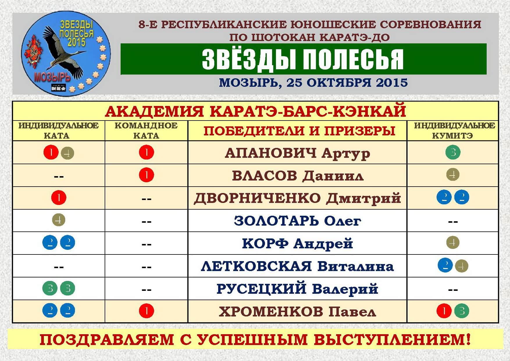 Мозырь-2015 АК-поздравления