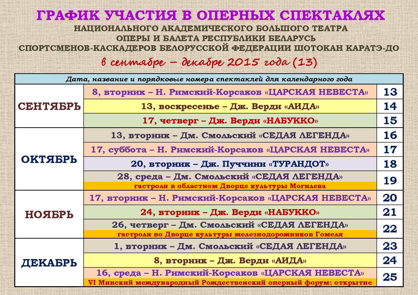 БФШК Спектакли в НАБТ 2015.09-12 (13)