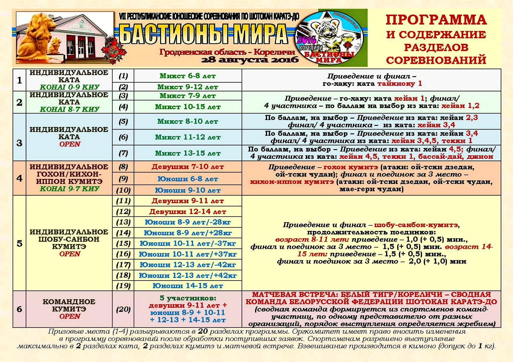 Кореличи-2016 Программа